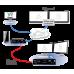ADDERLink INFINITY DUAL 2112T Dual KVM Link VGA & USB with Integrated VNC Server