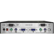 ADDERLink IP