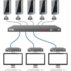 ADDERView DDX10 10 Port KVM Matrix Switch