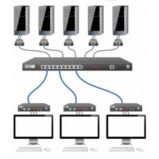 ADDERView DDX30 30 Port KVM Matrix Switch