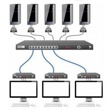 ADDERView DDX30 30 Port KVM Matrix Switch
