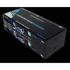 ADDERView Prism 2 Port Reverse KVM Switch/Distribution Amplifier IEC PSU